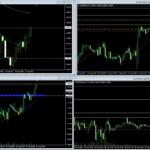 21年8月31日のユーロドルのチャート