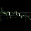 2021年10月1日 ドル円の月足チャート