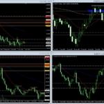 2021年10月2日 ユーロ円の急落チャート